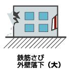 鉄筋さび・外壁落下(大)
